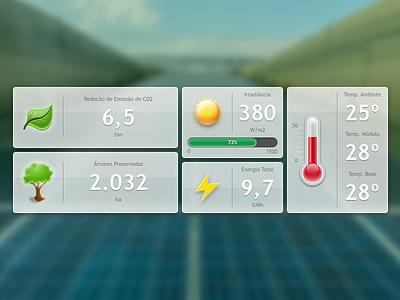 Widgets weather icons widgets dashboard icons