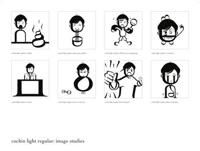 Cochin Regular Image Studies
