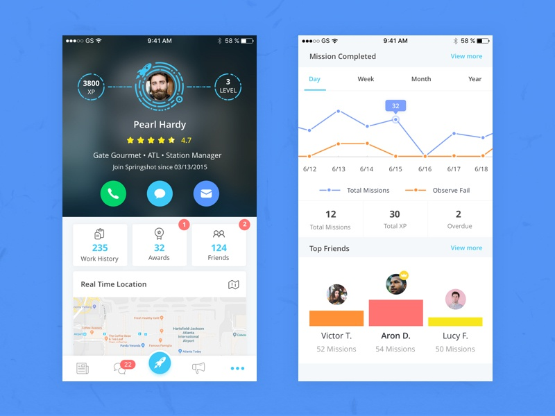 Profile and Data Analysis analytics leaderboard history trending data ios profile mobile ux ui