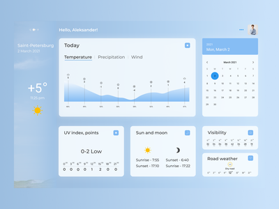 Dashboard weather vector gradient web ui ux minimal design