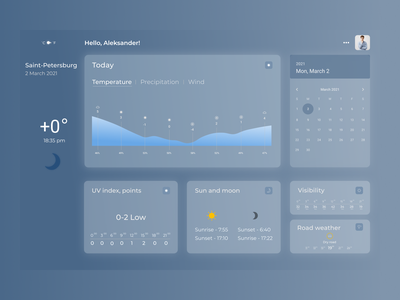 Dashboard weather vector gradient ui ux minimal design