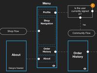 Initstudio Flowchart App