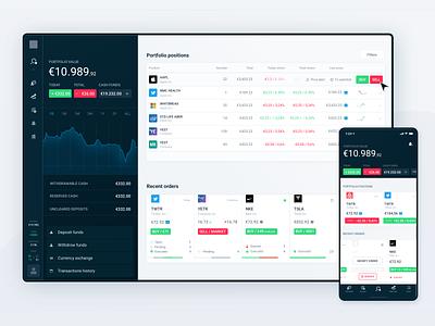 Trader - status panel