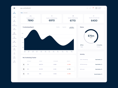 Lazarus Overview Dashboard user research dashboards ux typography hire me user interface user experience ux design ui design 3d animation ux ui logo vector illustration branding motion graphics graphic design design dashboad