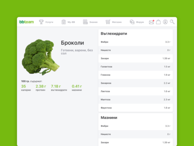 Food info layout (CSS sticky positioning) tables scrolling macronutrients micronutrients broccoli food sticky css html web