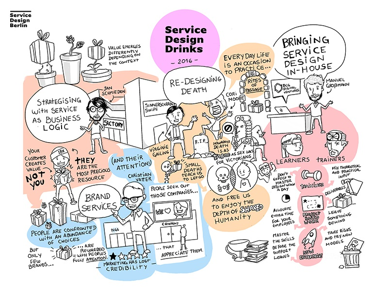 Dribbble service design drinks 2016