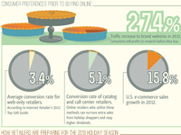Cyber Monday Infographic - detail 2