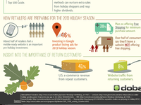 Cyber Monday Infographic - detail 3