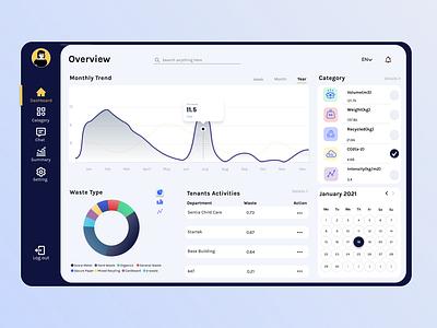 Data Dashboard branding digtal dashboad app design ui design daily ui ui illustration daily 100 challenge ux figma