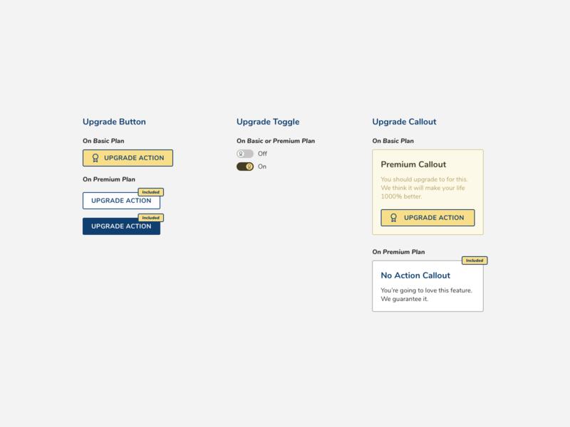 UI Actions premium interface design ui