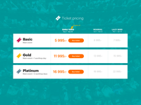 Ticket pricing overview