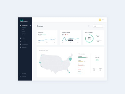 Admin Dashboard UI - Babyfood Ecommerce design uxdesign ui design admin template website clean minimal infographic stats graph order admin dashboard