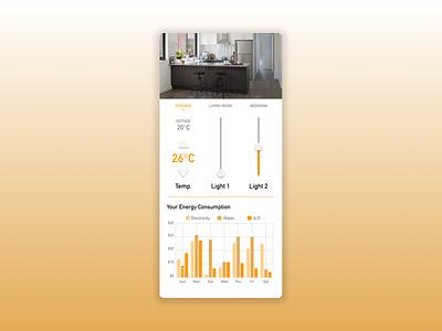 Daily UI #021 - Home Monitor ui design ui design uidesign figma daily ui challenge dailyuichallenge daily ui dailyui 100 days of ui 100daysofui