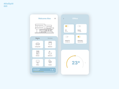 Home Monitoring Dashboard. DailyUI: 021 smart home app smarthome homemonitoringdashboard dailyui mobile ui mobile app design dailyillustration dailyui002 dailyui001 dailyui021 daily 100 challenge dailyuichallenge uiux uidesign