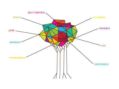 Fruit Of The Spirit Diagram By Jaynie Mccloskey Dribbble