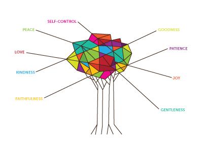 Fruit of the Spirit Diagram diagram fruit of the spirit illustration
