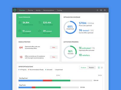 Dashboard WIP ux interface ui consumer retail enterprise application app web dashboard