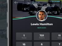 F1 Driver's Profile