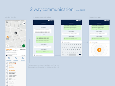 2 way communication localz app design ui design ux ui