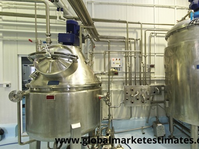 Global Non Thermal Pasteurization Market non-thermal pasteurization non-thermal pasteurization