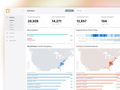 Occupancy & Social Distancing Dashboard 😷 web widgets ui sidebar store social distancing cluster map visualization data chart graph design dashboard