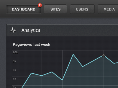 Dark CMS - Dashboard cms dark ui interface navigation notification analytics