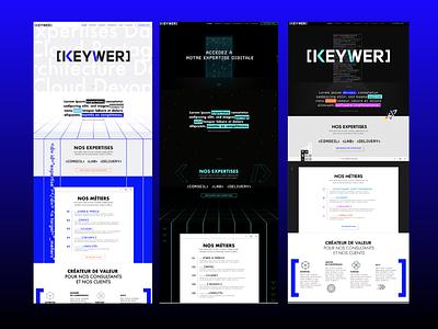 Brand identity Webdesign illustration animation logo website web ui ux graphic design branding design