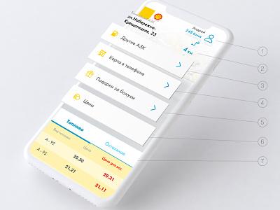 Shell mobile app main screen priorities petrolstationappdesign gasstationappdesign petrolstation gasstation petrol gas mainscreen mobileappdesign mobileapp mobile shell