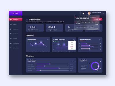 dashboard dark admin dashboard typography dashboard design dashboard ui web website minimal ui