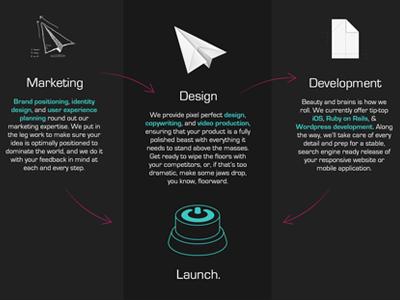 Process process design