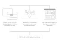 Mapify Diagram