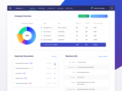 Company Overview – Dashboard sketch interface ux ui company dashboard