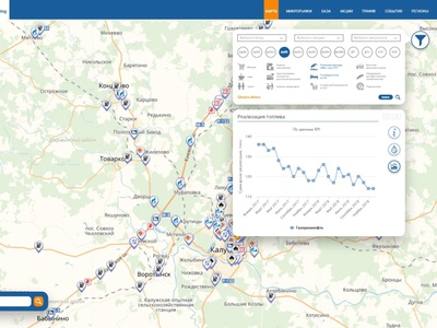 Interactive Gas Station Portal, Over 25,000 Outlets openlayers data viz arcgis leaflet geography gis applications data visualization interactive map maps analytic gis