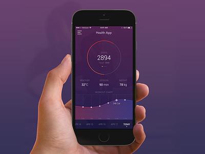 Health App Dashboard graph fitness healthapp dashboard