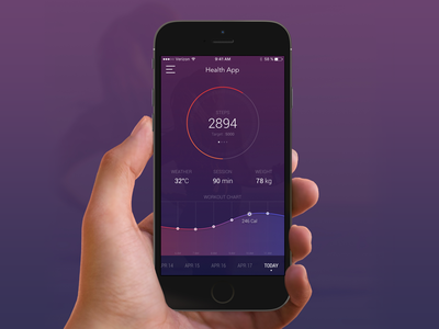 Health App Dashboard