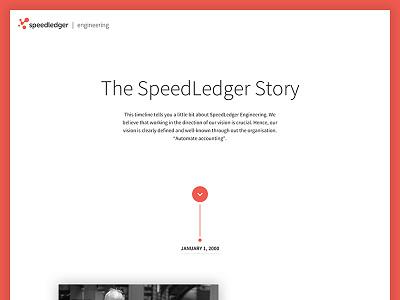 The Speedledger Story sketch website timeline engineering career ui web story speedledger