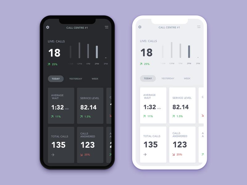 AgentQ mobile layout metrics data mobile ios iphone ui