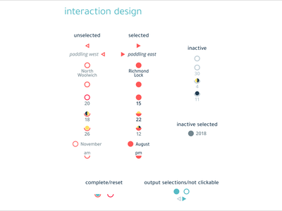 eddy interaction design interaction design ux ui iconography interface design design