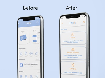 Munily app - Redesign figma app ux ui design