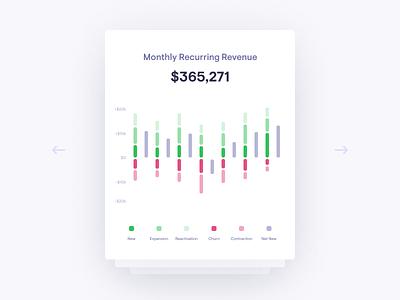 Product Features Cards money chart graph revenue landing page analytics data baremetrics widget ui