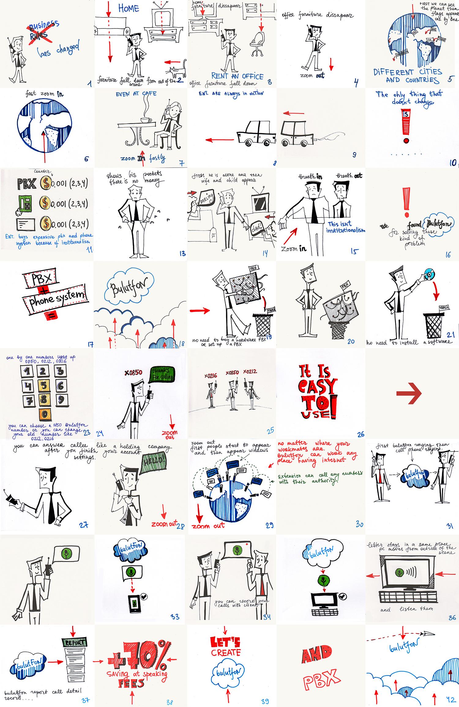 Bulutfon animation storyboard