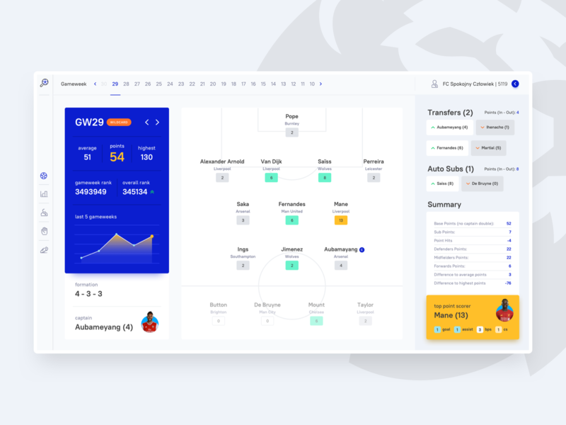 FPL Statistico - Fantasy Premier League tool redesign stats game chart premier league football gameweek fpl fantasy premier league concept dashboard redesign