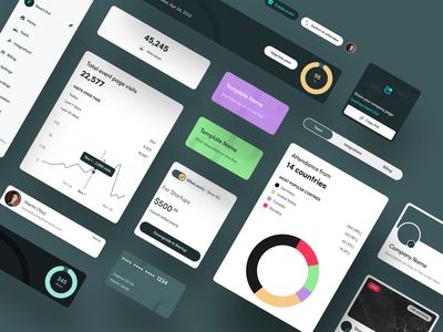 Reach.live Design System atomic design ui kit design system library figma components component dashboard impressions reach