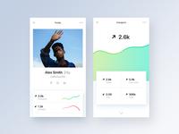 User profile | Daily UI Challenge #006