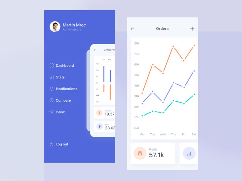 Menu Concept for Mobile Devices ecommerce flat nav open navbar open menu minimal modern minimalist light theme light chart responsive open menu navbar stats dashboard clear design app design app
