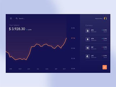 Crypto Dashboard App colors gradient dashboard profit market coin layout currency minimal modern dark dark theme interesting chart stats exchange bitcoin