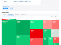 Stock Screener Heatmap 2x Copy