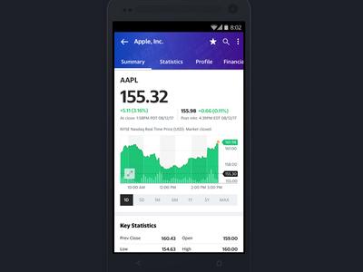 Yahoo Finance Stock Chart