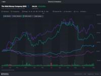 Stock chart dark theme