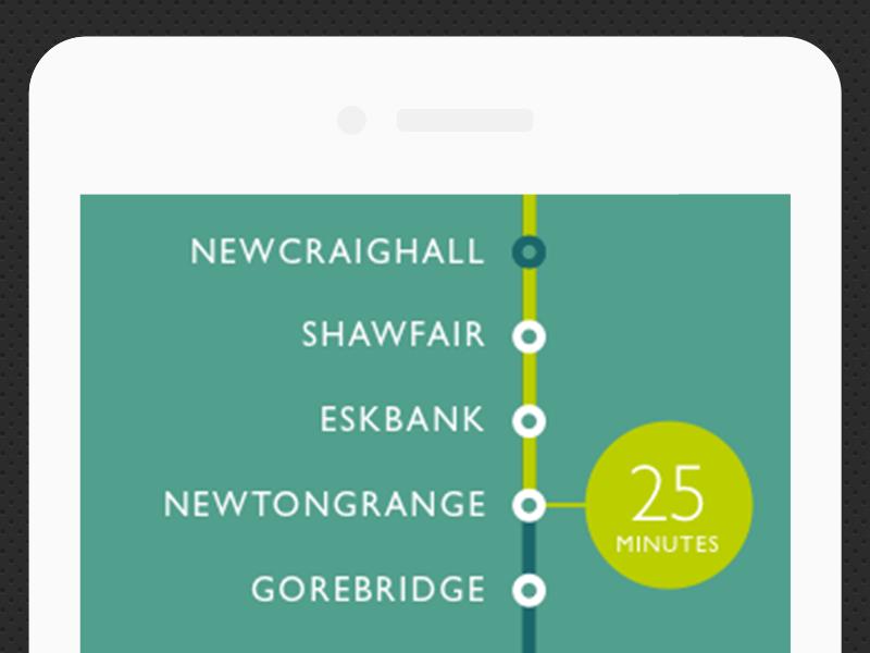 Borders Railway homepage design (mobile) – work in progress web website mobile scottish railway design home homepage video green regeneration